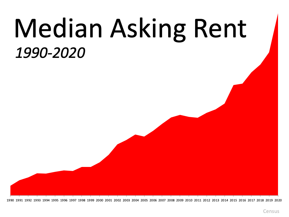 How Misunderstandings about Affordability Could Cost You | Simplifying The Market